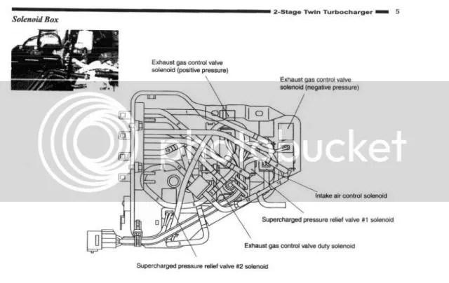 2002 subaru wrx engine diagram subaru impreza wrx wiring