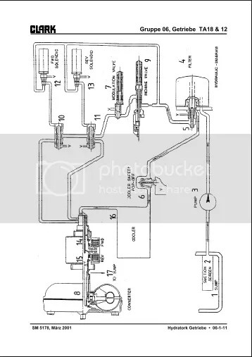 clark forklift ignition wiring diagram