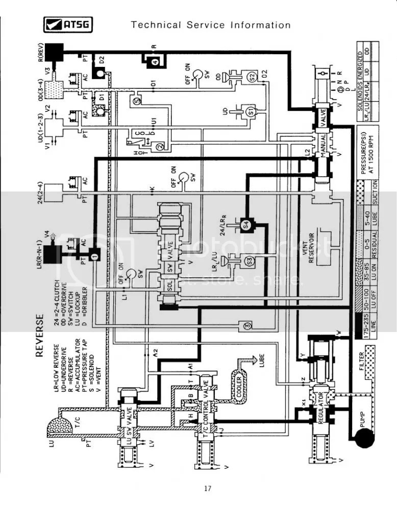 hight resolution of lock up 700r4 transmission diagram