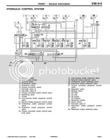 MITSUBISHI Automatic transmission V5A51 service manual