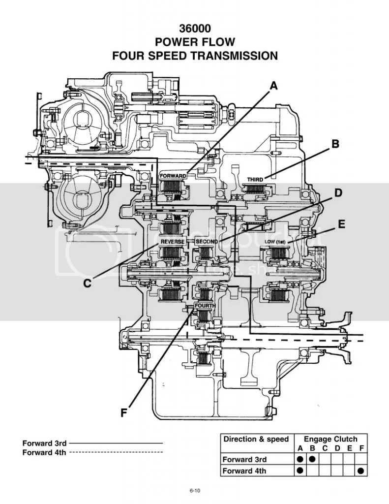 Dana Spicer transmission model HR36000 4 and 6 speeds