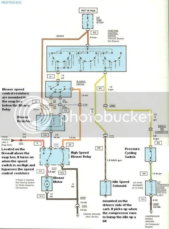 1977 corvette wiring diagram electrical symbols ppt no power to ac heater blower corvetteforum chevrolet forum discussion