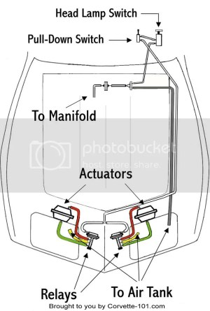 81 vett headlight vacuum diagram  CorvetteForum