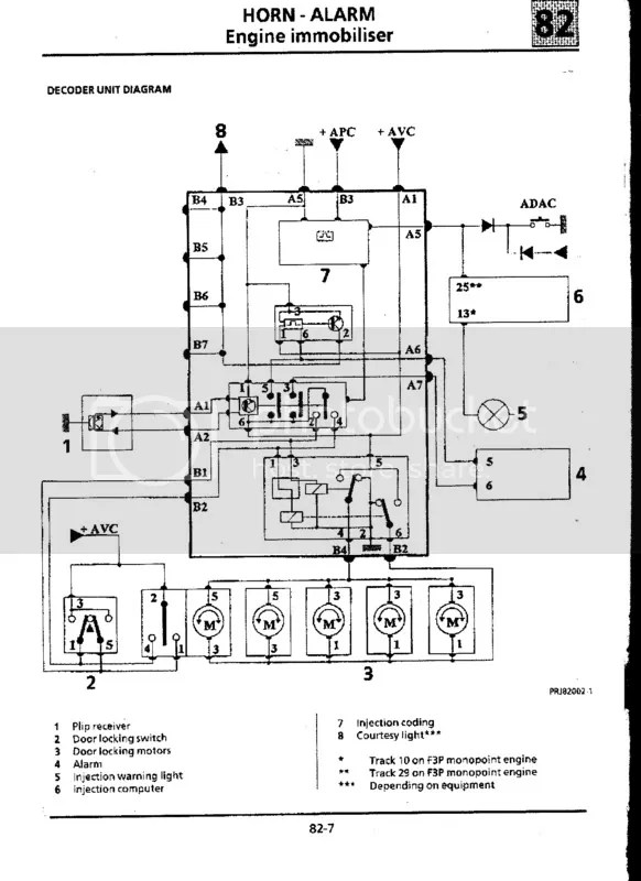 renault clio horn wiring diagram  wiring diagram wave
