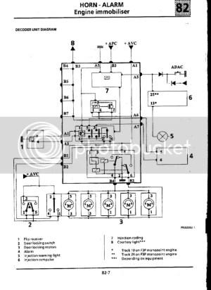 MK1 172 immobiliser wiringquestion | ClioSport