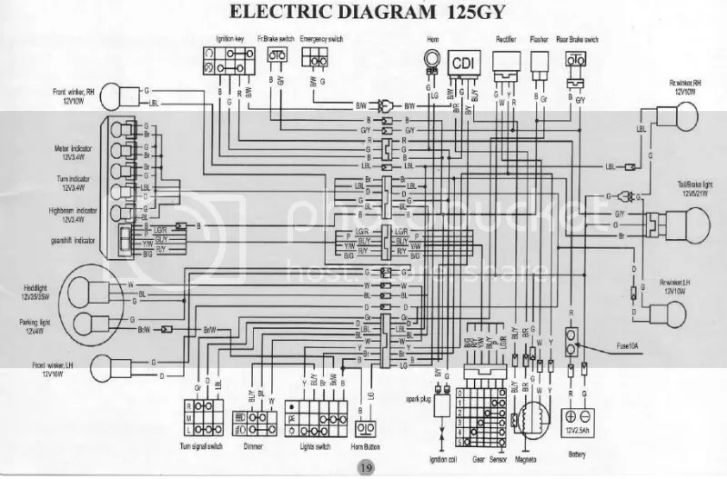 wiring diagram for motorcycle bmw color codes xl125 batteryless cdi ignition help neededxl125 16