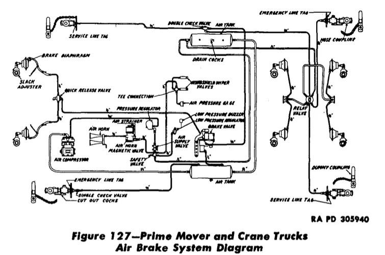 Armorama :: White 666 Semi-Tractor