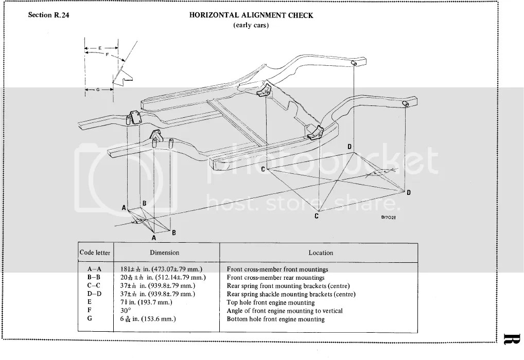 MGB Body specifications : MGB & GT Forum : MG Experience