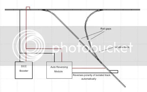 model railway track wiring reverse loop