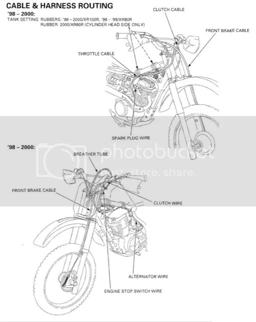 Purchase HONDA XR 80R, XR 100R REPAIR SHOP MANUAL download