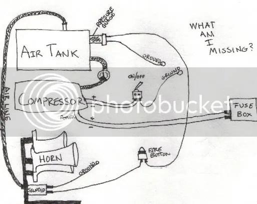 Train Horn Installation Diagram : 31 Wiring Diagram Images