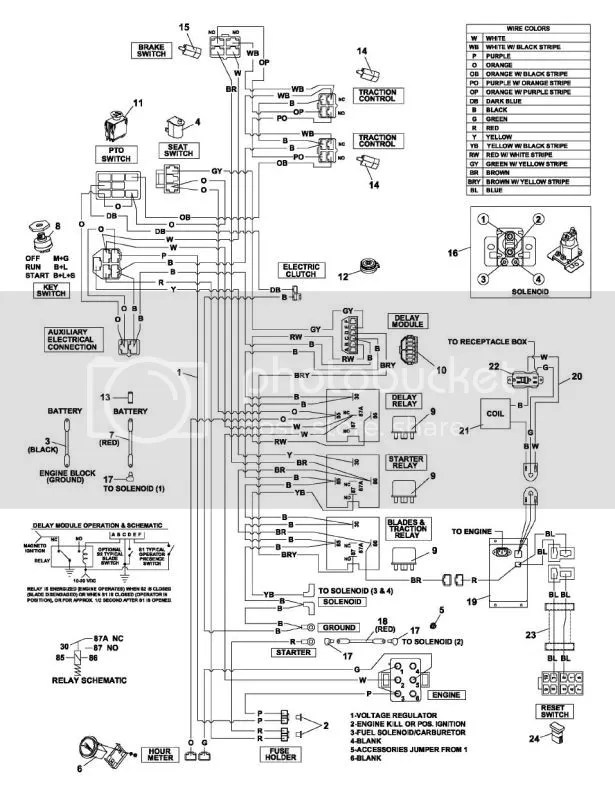 Bobcat Mower Wiring Diagram, Bobcat, Free Engine Image For