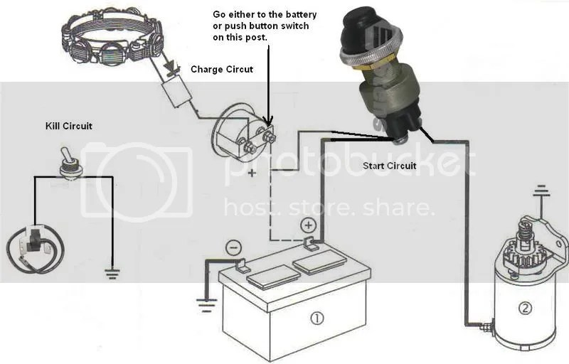 Generic ignition schematic for riding mower with magneto