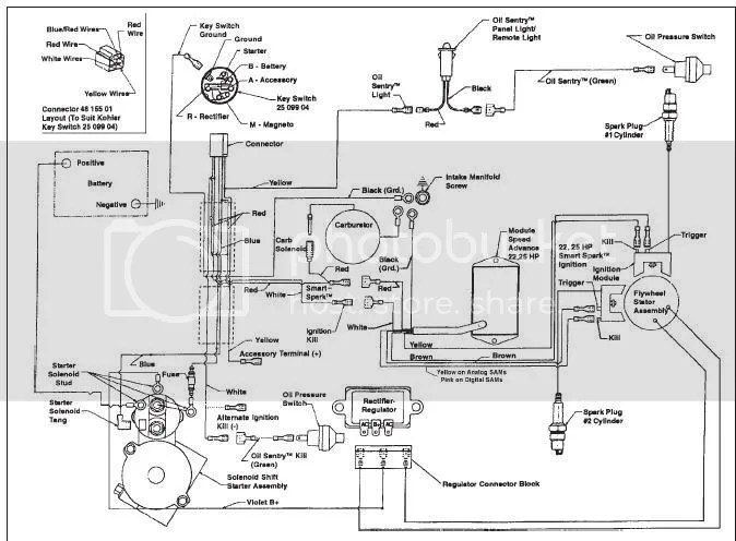 Kohler 20 Hp Wiring Diagram On 15 Hp Kohler Engine Fuel