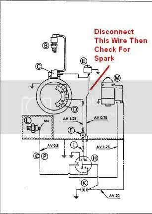 Kill Switch Wiring Diagram, Kill, Free Engine Image For