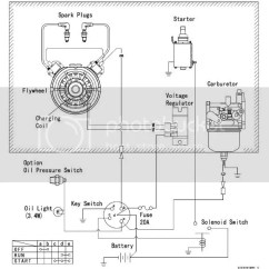 Kawasaki Mule 3010 Ignition Wiring Diagram 2006 Club Car Precedent John Deere Switch   Get Free Image About