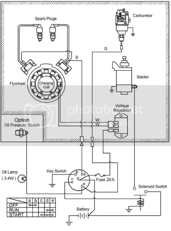 Onan Performer 16 Voltage Regulator Wiring Diagram : 50