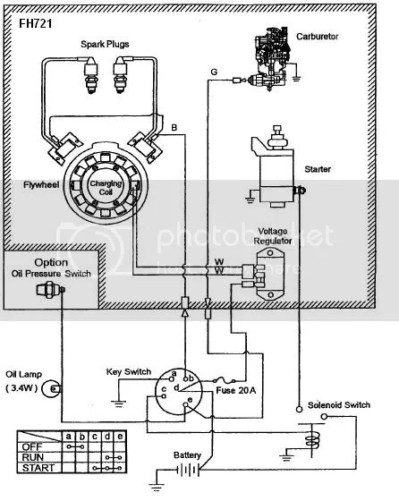 Scag Turf Tiger Wiring Diagram Ignition Switch, Scag, Free