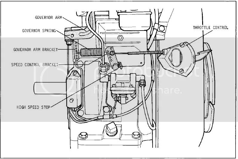 Engine Command Hp 20 Kohler Throttle Diagram Kohler Engine