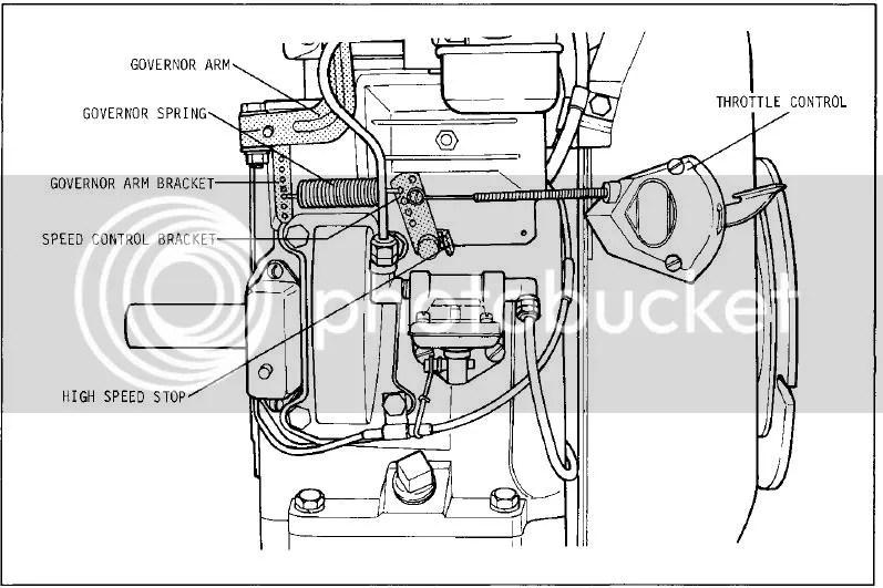 Kohler Mand Pro 14 Wiring Diagram Kohler Compressor Wiring