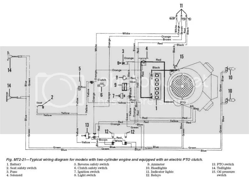 Wiring diagram for simplicity lawn tractor, starter