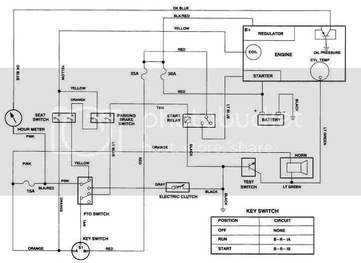 Toro724WireDiagram toro wheel horse electrical diagram efcaviation com toro 580d wiring diagram at crackthecode.co