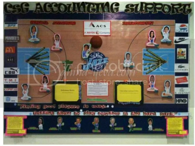 2011 CSG Acctg Support team Board