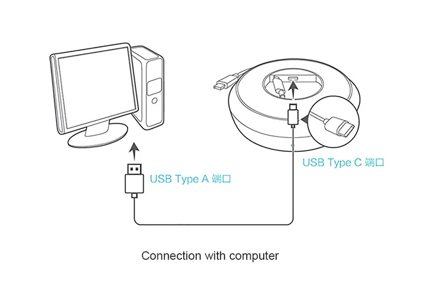Huawei 1TB Mobile Hard Drive Back-Up Automatically For