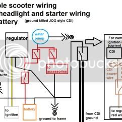 Scooter Cdi Wiring Diagram Fender Strat Seymour Duncan Bw 39s Zuma 100cc And Jog Mvt Sc90 49ccscoot