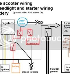 minarelli jog cdi wiring diagram ac wiring library here s the wiring diagram jog style cdi  [ 1024 x 790 Pixel ]