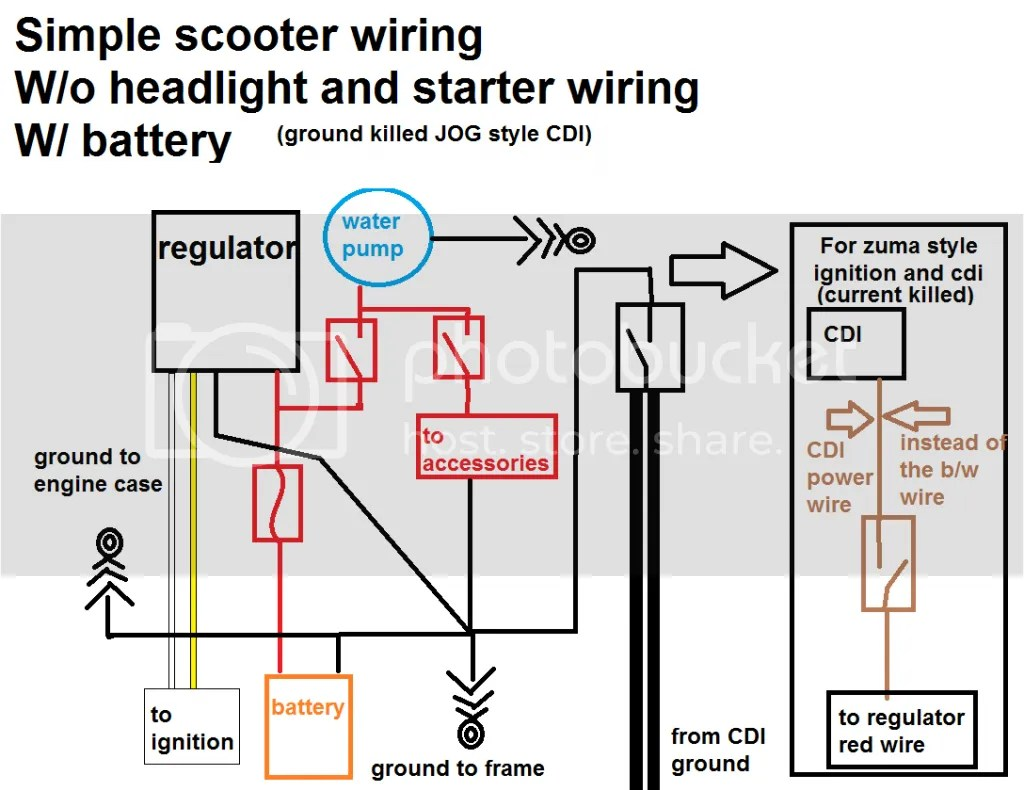 hight resolution of minarelli jog cdi wiring diagram ac wiring library here s the wiring diagram jog style cdi