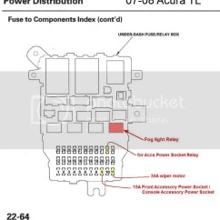 2004 Pontiac Sunfire Stereo Wiring Diagram 94 Chevy 1500 For 1998 Acura Rl | Get Free Image About