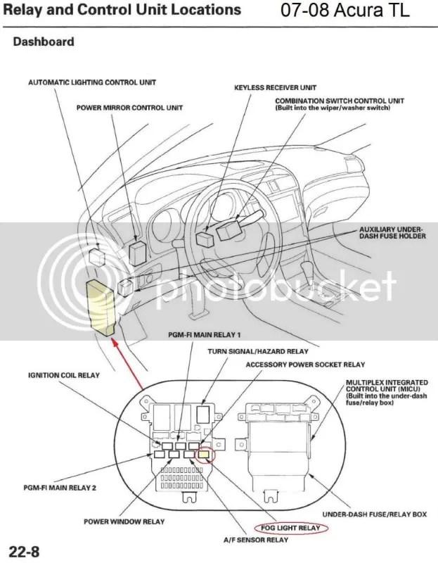 06 Acura Mdx Fuse Box Cadillac SRX Fuse Box Wiring Diagram