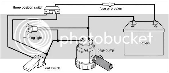 Bilge Pump Automatic Float Switch Bilge Pump Installation