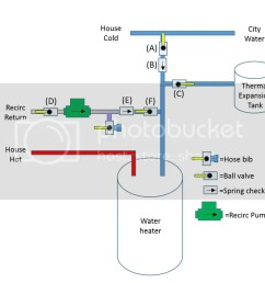piping diagram for hot water recirculation wiring library rh 46 dirtytalk camgirls de gas water heater piping diagram electric water heater schematic [ 1013 x 871 Pixel ]