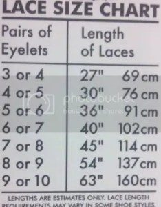 Shoelace length chart about of dice and men the feature film also hobit fullring rh
