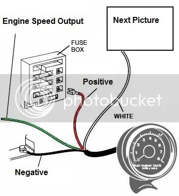 sun pro tach wiring diagram 4 ohm dvc sub for super two – readingrat.net