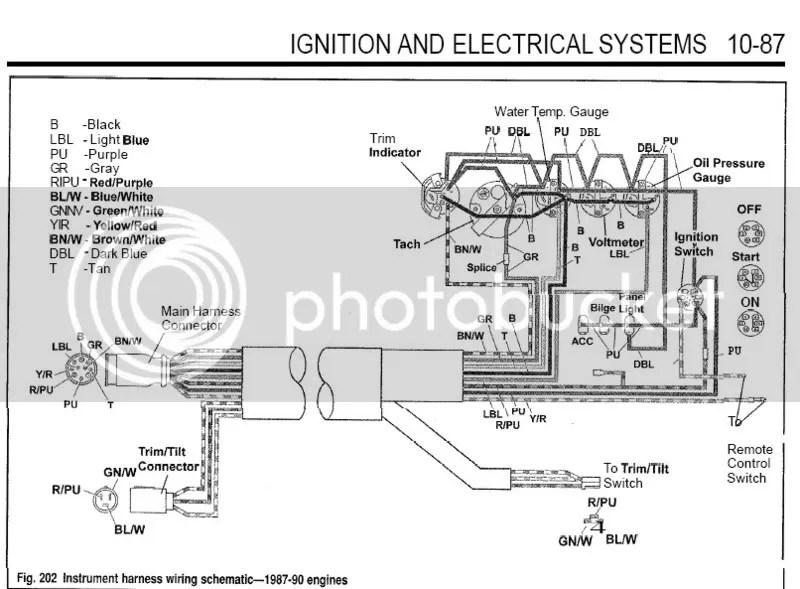 1986 bayliner capri wiring diagram easy tie karate belt 1987 trophy data schema harness all dash for a 16