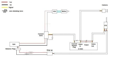 small resolution of fenner fluid power wiring diagrams rc receiver connection fenner fluid power 1787 parts fenner fluid power