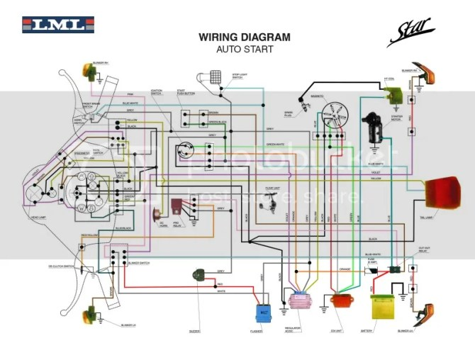 lml scooter wiring diagram  trusted wiring diagrams •