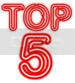 Top 5 Blog Posts