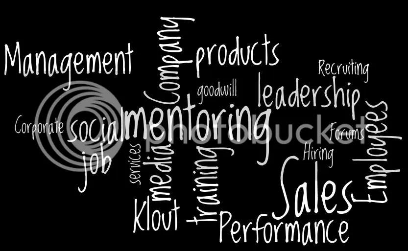 Kloutifyfing Performan Management