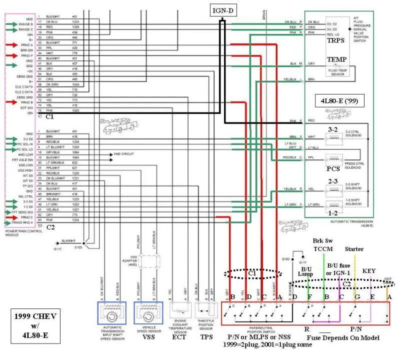 gm 4l80 wiring schematic
