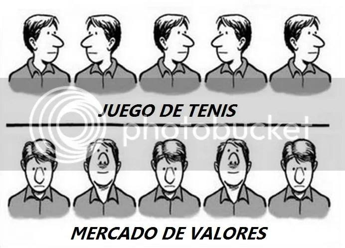 Dichos Y Frases Del Mercado De Valores Donde Invertir Su