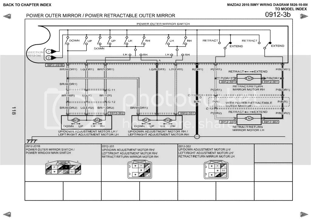 Peachy Mazda Z5 Wiring Diagram Brandforesight Co Wiring Cloud Tobiqorsaluggs Outletorg