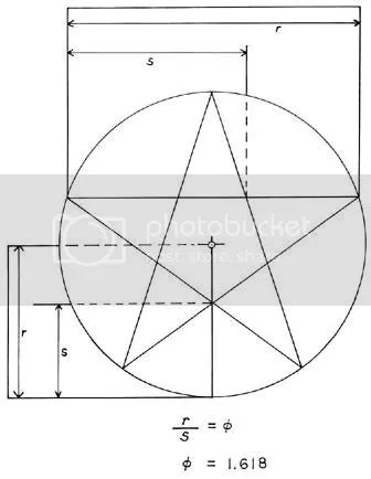 Bí ẩn Tỉ lệ Vàng Ф : Mật mã của vũ trụ - Phần 4 - www.toantrunghoc.com (Ảnh 8)