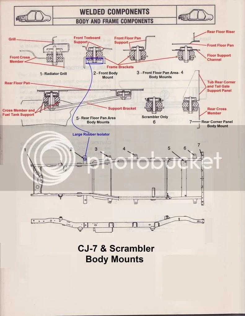 medium resolution of m38a1 early cj5 body mount questions jeepforum com jeep tj fuse box diagram 1999 jeep wrangler