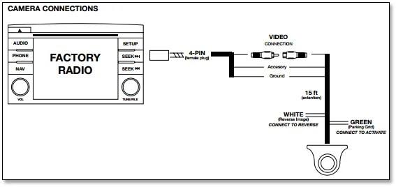 Video Wiring Diagram Software