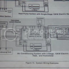Heat Pump Wiring Diagram Air Handler Nerves In Neck And Shoulder Nordyne Gibson Schematic Diagramrheem York