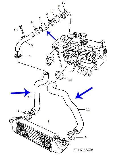 Intercooler Hoses Silicone Saab 9-3 99-01 2.2 Diesel